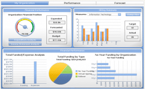 private equity dashboard